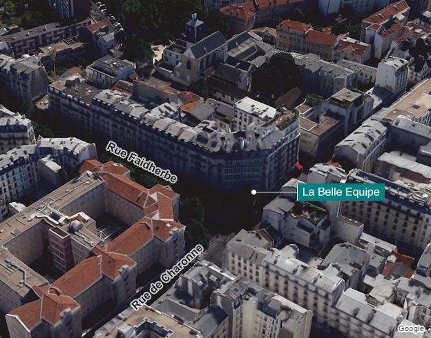 La Belle Equipe aerial image