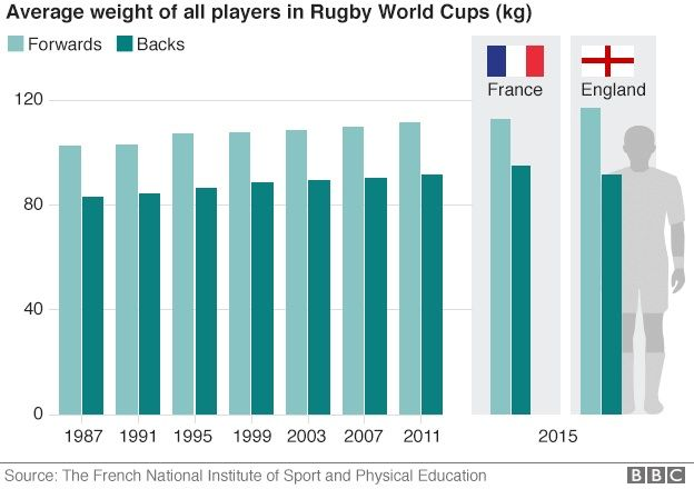 average rugby player height 16 of the biggest and strongest rugby
