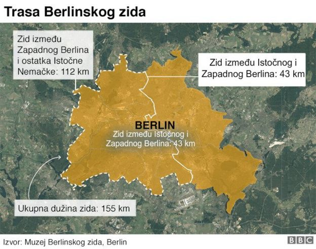 Trasa Berlinskog zida