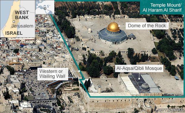 Gráfico que mostra o Monte do Templo / Haram al-Sharif
