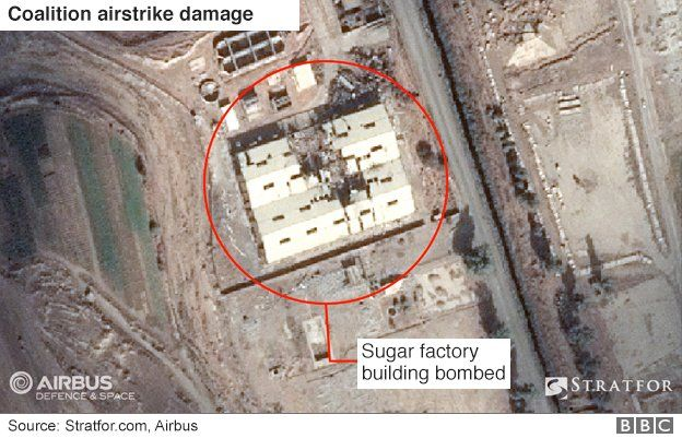 Satellite image of Mosul airport showing airstrike damage to a sugar factory