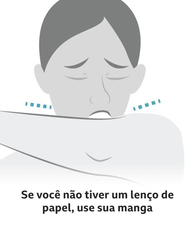 O texto diz: Se você não tiver um lenço de papel, use sua manga