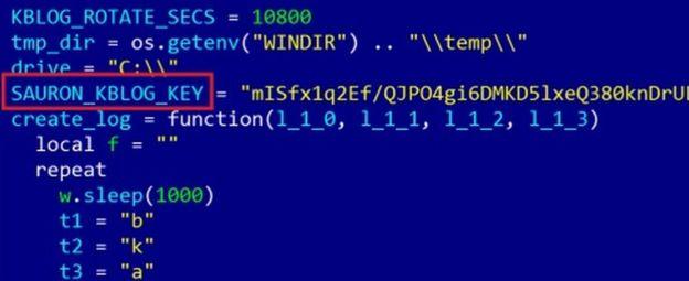 Sauron malware code