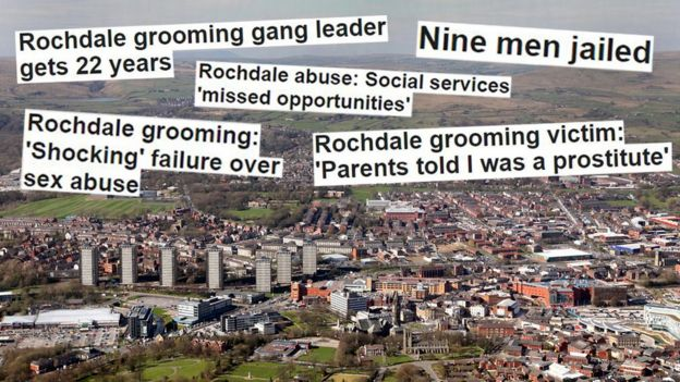 Rochdale and headlines