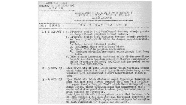 Dokumen KODAM Aceh menyebutkan rapat penentuan sikap terkait 30 September 1965.