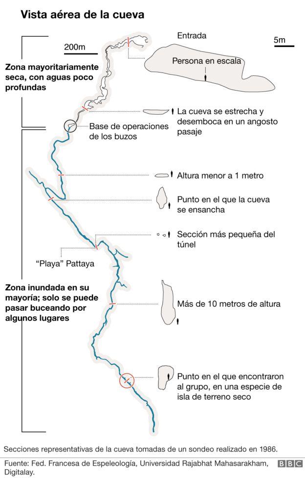 Mapa de la gruta.