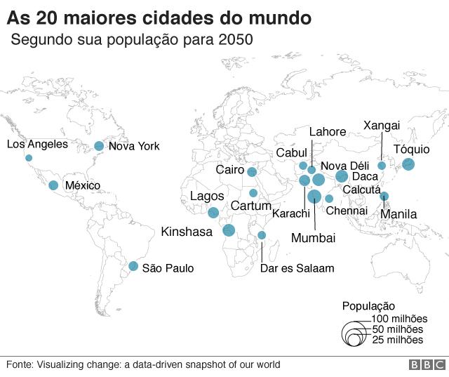 As 20 maiores cidades do mundo