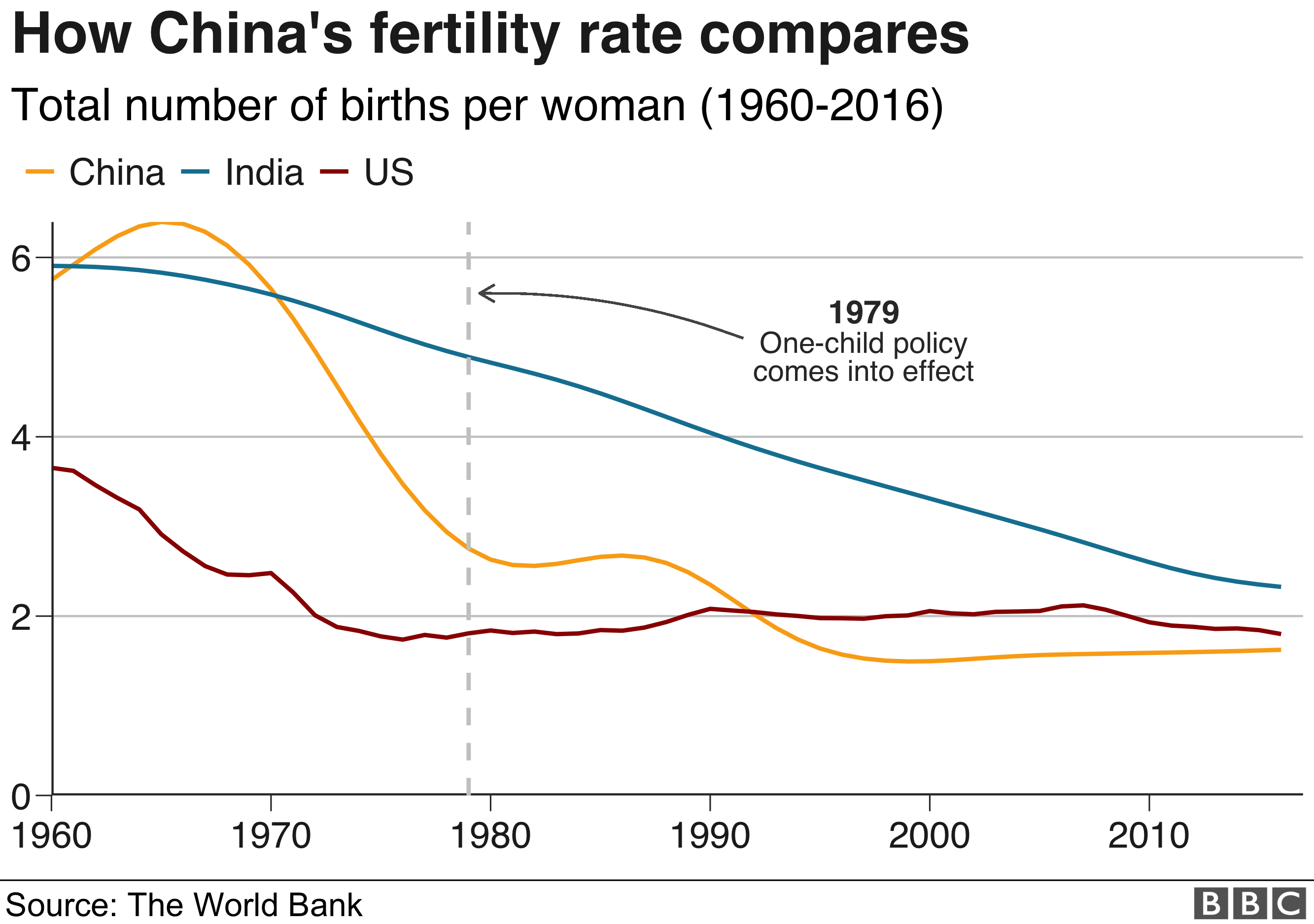 China birth rate: Mothers, your country needs you! - BBC News