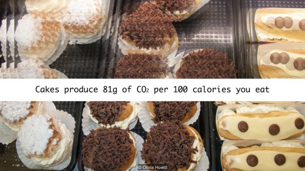 Bánh ngọt sản sinh ra 81g CO2 mỗi 100 calories chúng ta ăn