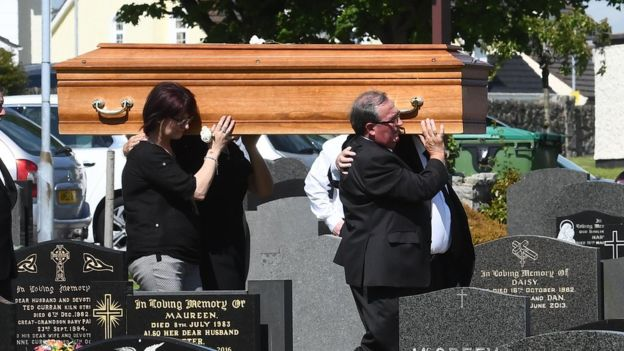 The coffin being carried to the grave