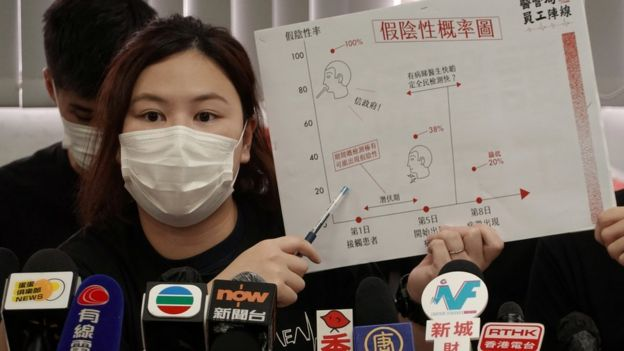 Winnie Yu holding up a chart