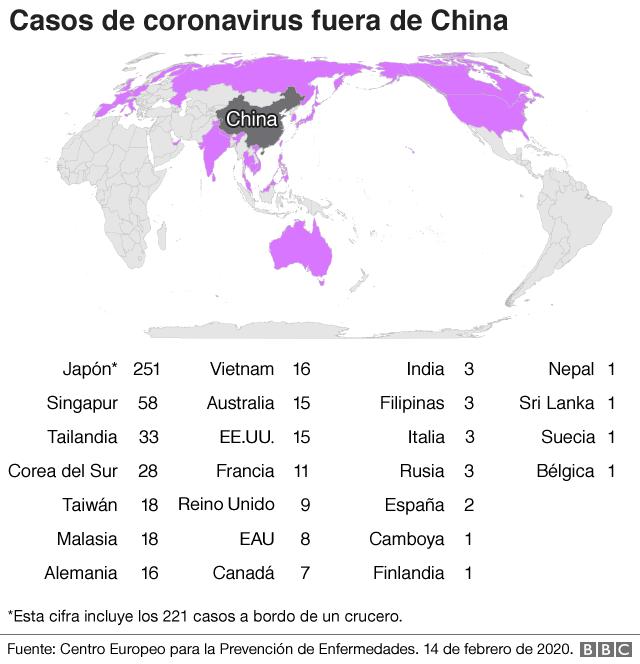 Coronavirus From America: Coronavirus: ¿por Qué No Se Han Reportado Casos En América