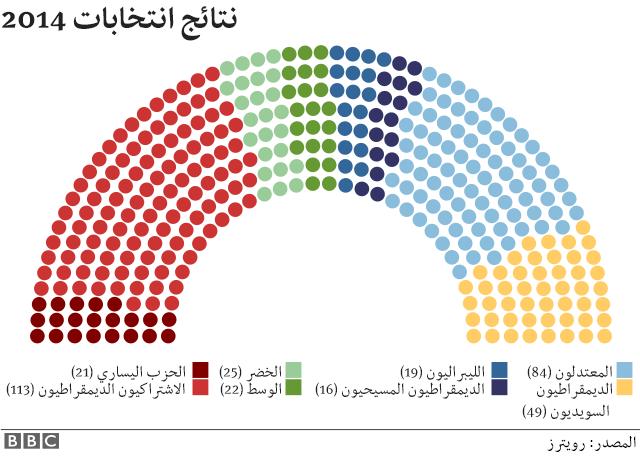انتخابات 2014