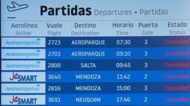 Расписание рейсов в Аргентине