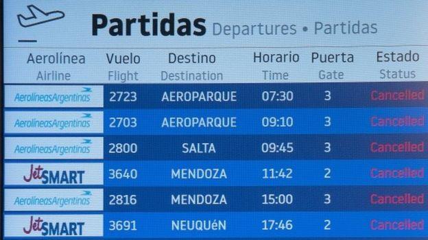 Monitor de salidas en el Aeropuerto de Rosario, Argentina. Foto del 26 de marzo de 2020.