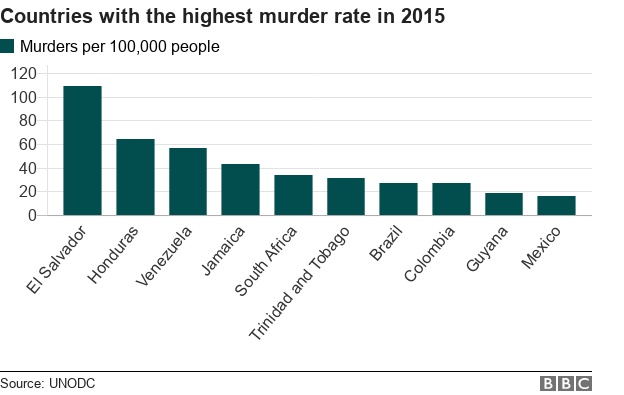 South Africa crime: Can the country be compared to a 'war