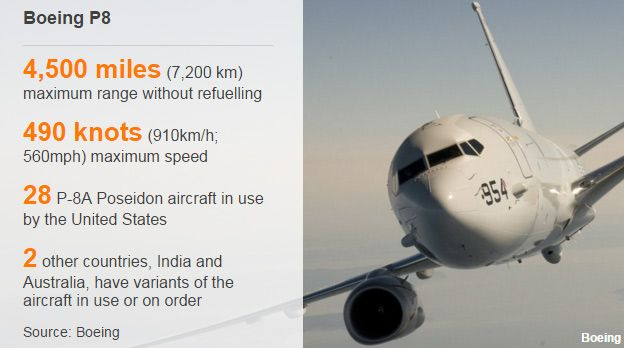 Graphic with details about Boeing P8