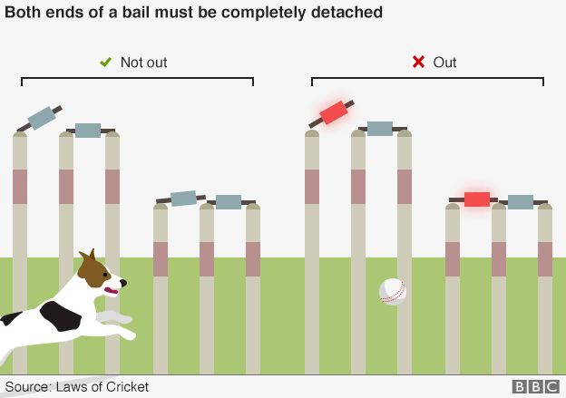 Graphic showing when the bail dislodging is out and when it is not