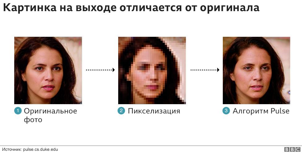 Алгоритм Pulse