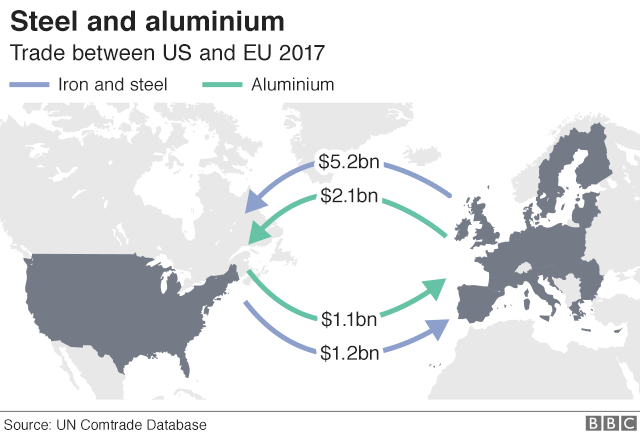 Steel and aluminium map