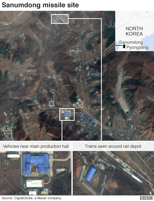 Satellite view of Sanumdong missile site showing showing train and vehicle activity