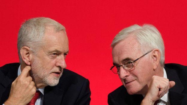 Jeremy Corbyn ve John McDonnell
