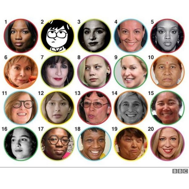First 20 women on the 100 women list