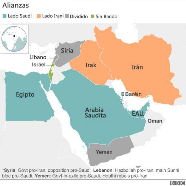 Mapa de alianzas