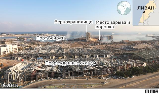 бейрут-панорама