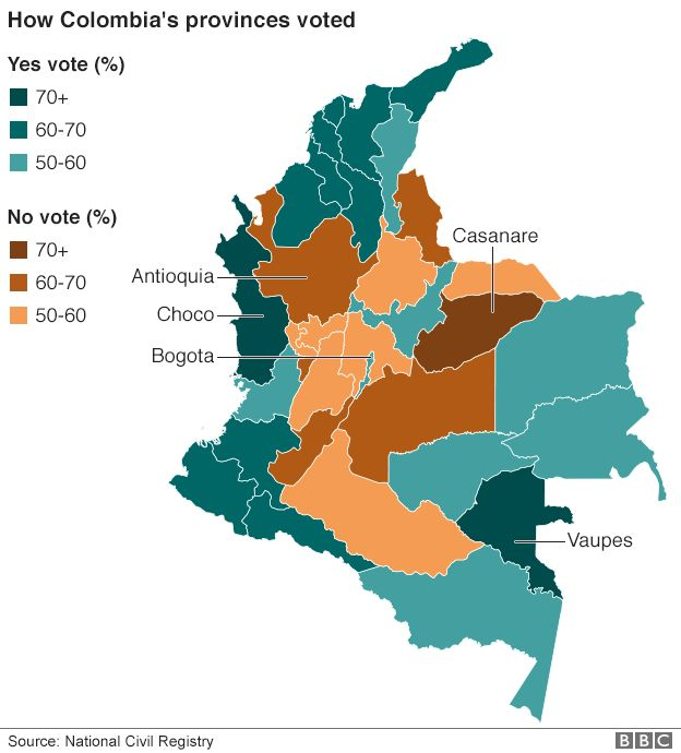 Map Of Colombia Showing How Each Province Voted In The Referendum On A Peace Deal With