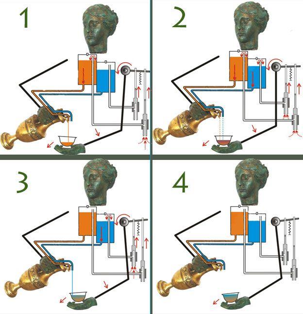 Ilustración del robot