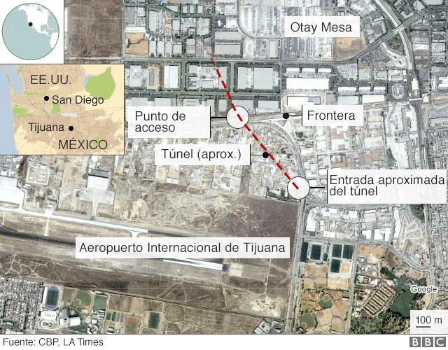 túnel entre México y Estados Unidos