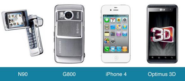 رحلة تطور كاميرات هواتف المحمول