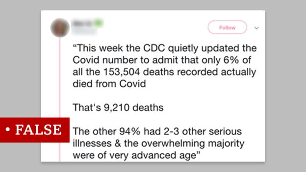 A social media post making false claims about the CDC death toll
