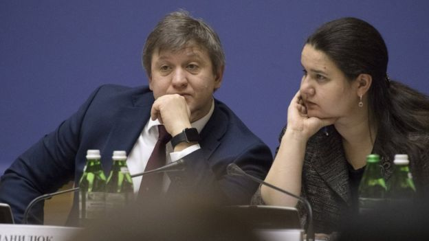 Данилюк і Маркарова