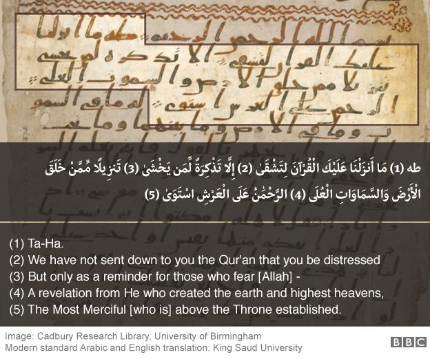 Oldest' Koran fragments found in Birmingham University - BBC News