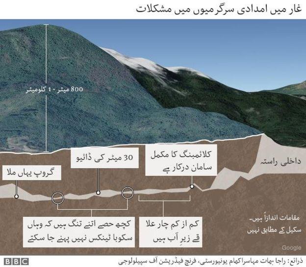 تھائی غار نقشہ