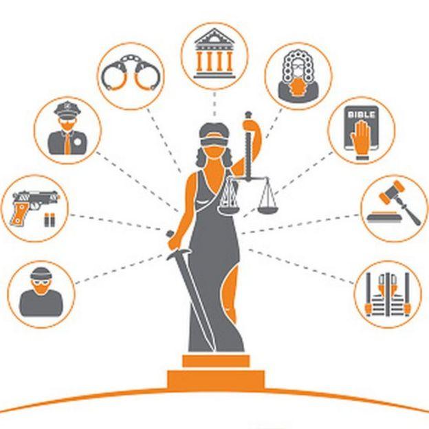 ilustração da justiça