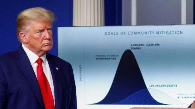 Президент США во время пресс-конференции