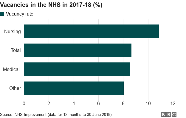 ddac412e7 NHS long-term plan  Are there enough staff to make it happen  - BBC News