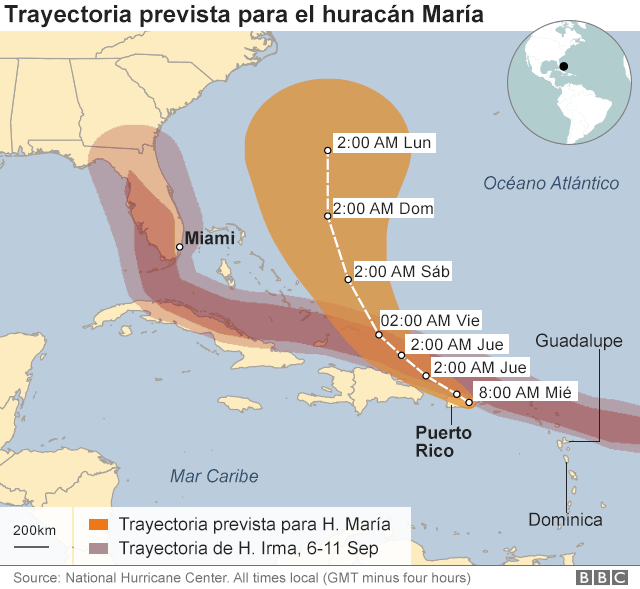 Trayectoria del huracán