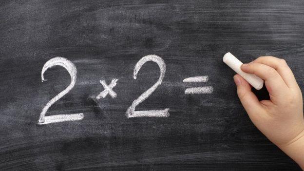 Multiplicação na lousa