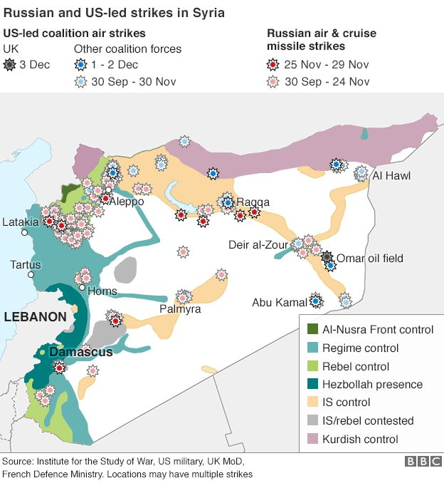 Map showing Russian and US-led air strikes and who controls the areas on the ground