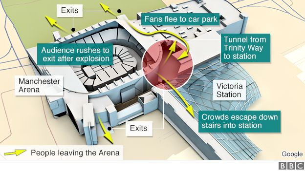 A plan of Manchester Arena