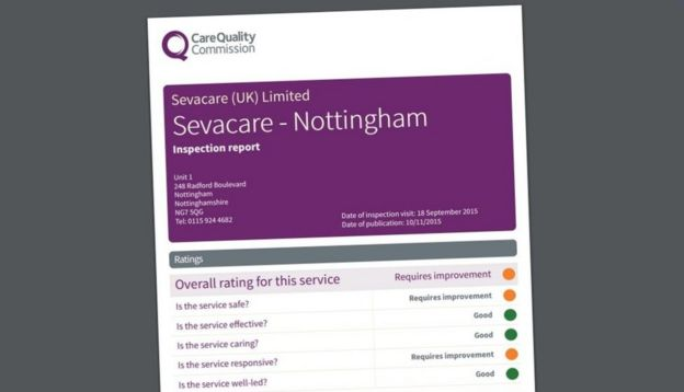 Front Page Of CQC Inspection Report