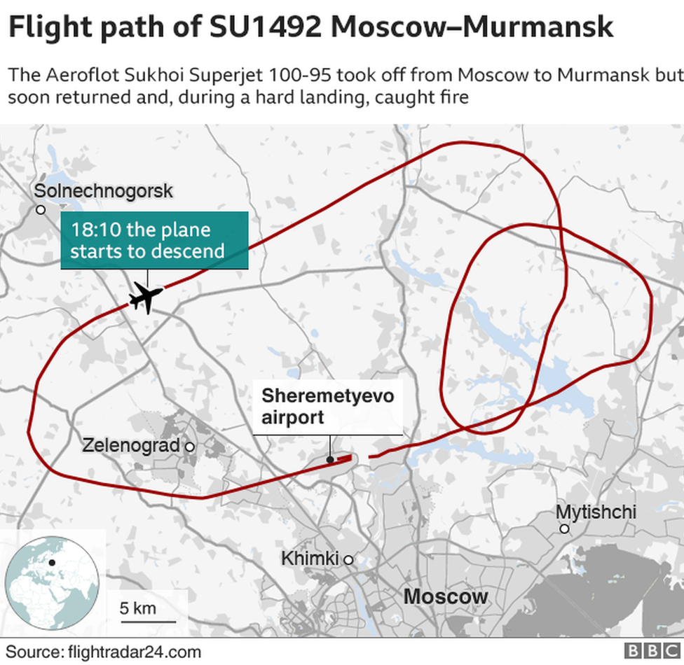 Russian plane flight map