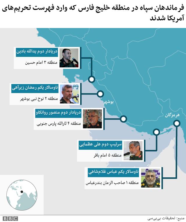 فرماندهان تحریم شده سپاه