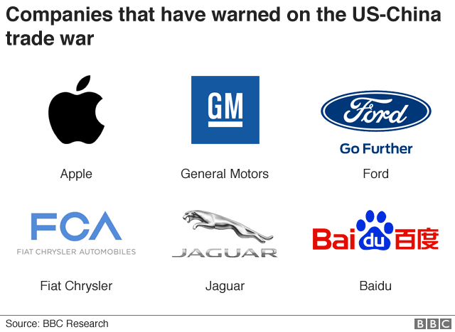 Company logos of those who have warned on China