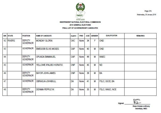 Rivers State Governorship Election 2019 Result: