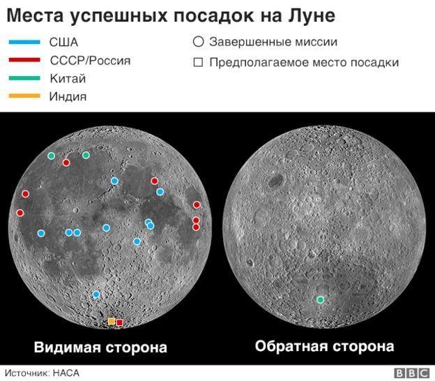 Карта мест успешных посадок на Луне